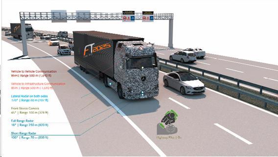 Camión autónomo de Mercedes, Future Truck 2025