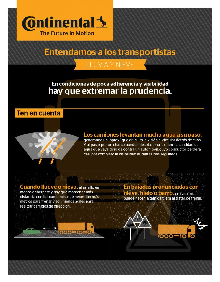 "Infografías de Continental ""Entendamos a los transportistas"""