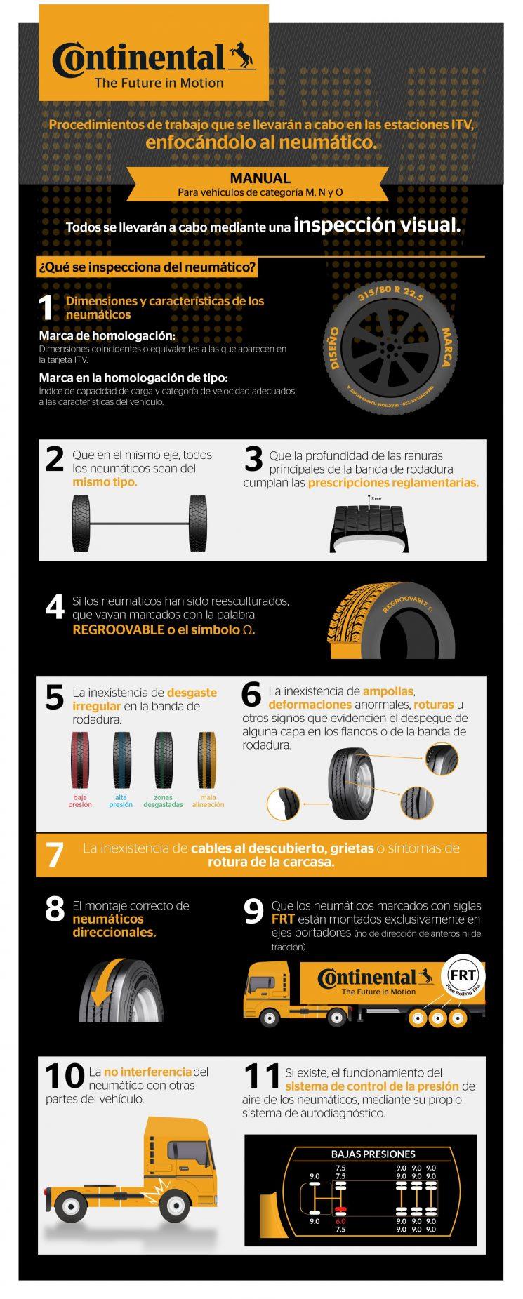Continental edita una guía sobre el control de los neumáticos en carretera