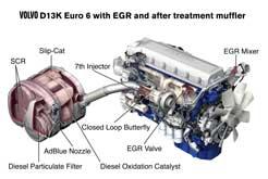 Nuevo motor Euro 6 para el Volvo FH