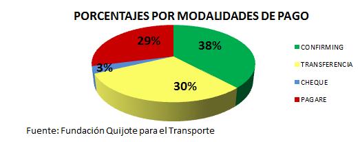 Porcentaje_may_16