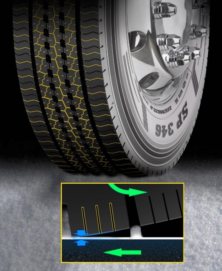 Neumáticos nuevos Dunlop para invierno.