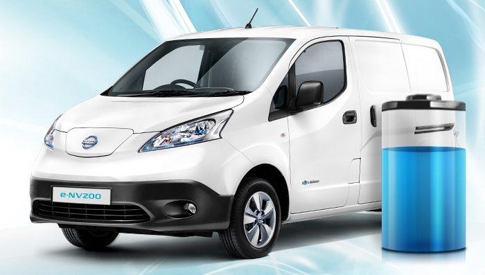 Más de 14 millones para el Plan Movea para la compra de vehículos ecológicos.