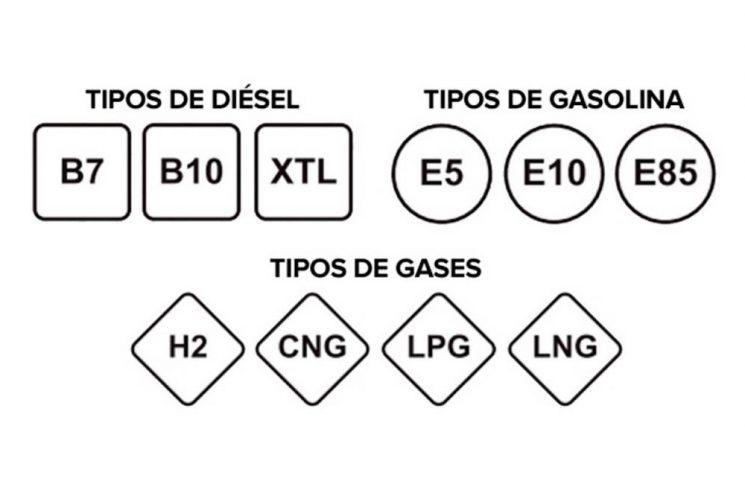 Nueva identificación de los combustibles desde el 12 de octubre en las estaciones de servicio