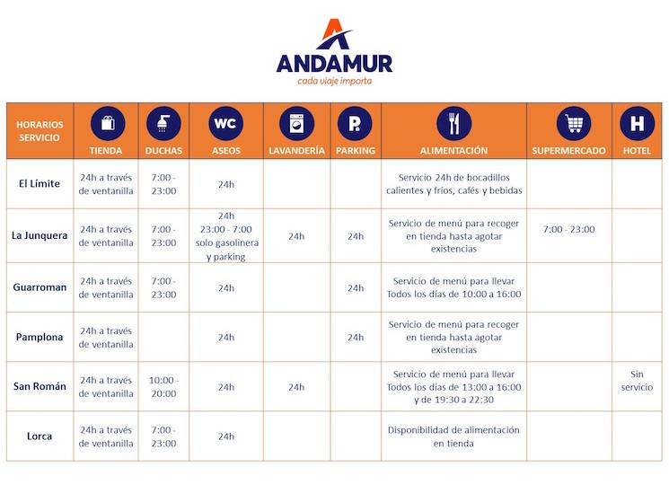 Servicios a los transportistas en las áreas de servicio de Andamur durante el coronavirus.
