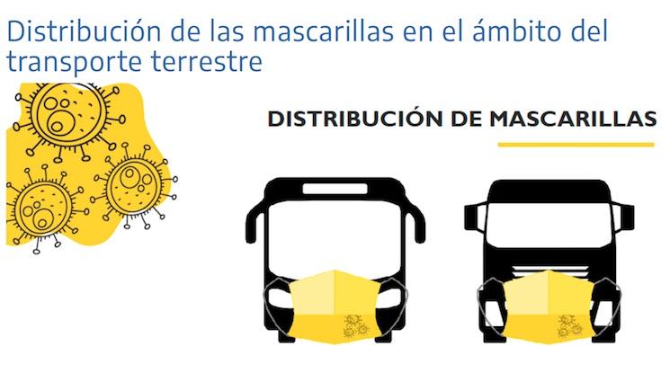 Ya están publicadas las oficinas de Correos con las mascarillas a disposición de los transportistas. Consulta el listado y acércate a recogerlas antes del 17 de abril.