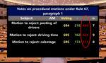 El Pleno del Parlamento Europeo aprueba el Paquete de Movilidad
